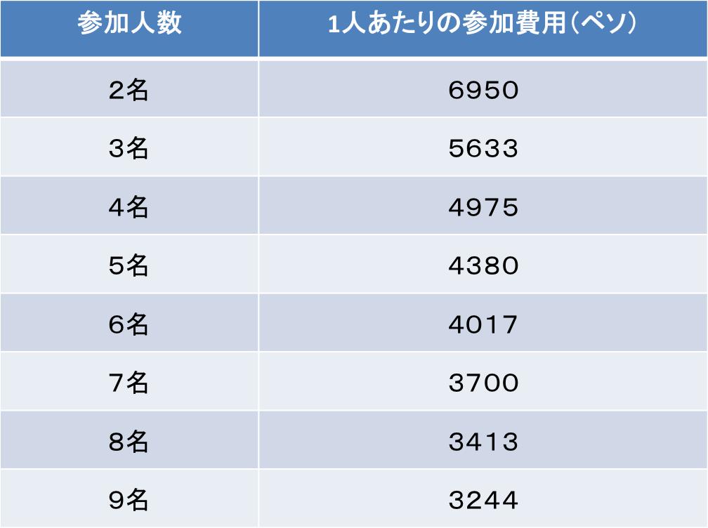 スタツア価格表