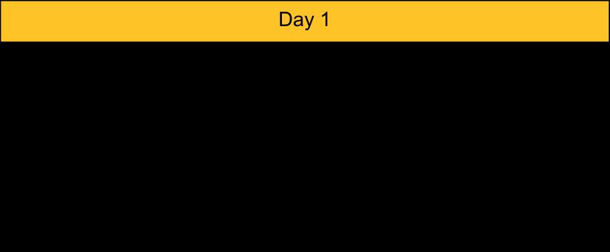 1日目のスケジュール