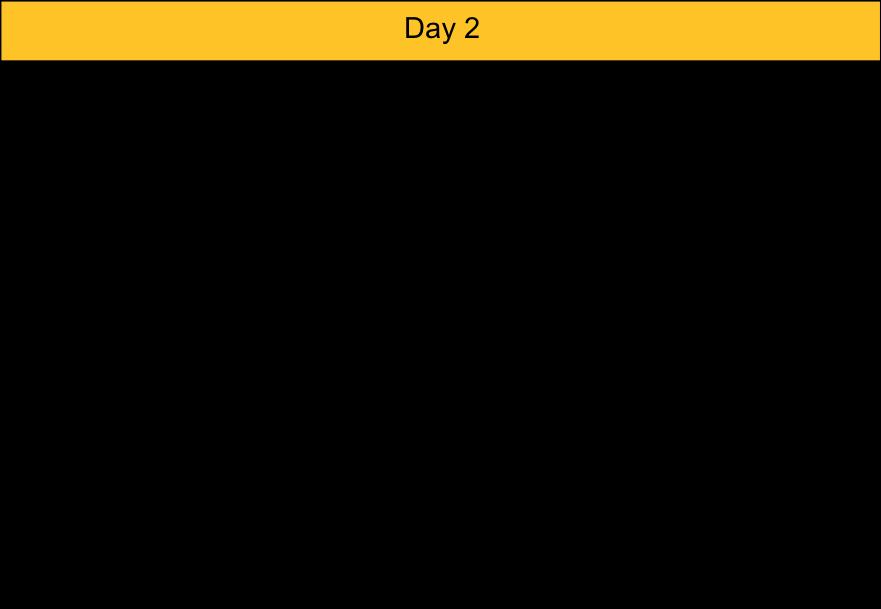 ツアー2日目のスケジュール